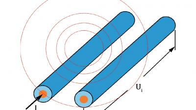 Yüksek Gerilim Kablo Sistemleri için Topraklama Talimatları – Kablo Aksesuarlarında Uygulama