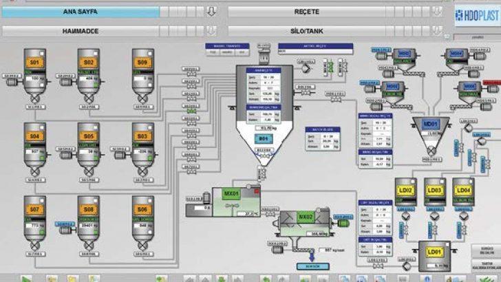 HDOPLAST, kompaund üretim sektöründeki 20 yıllık tecrübenin bir sonucu olarak 2011 yılında kurulmuştur