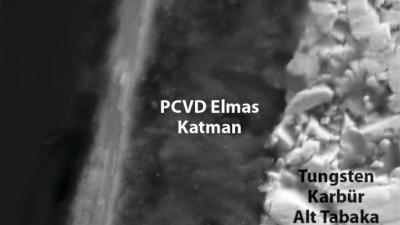 Nano Elmas Kaplamalı Haddeler, Kablo Büküm ve Sıkıştırmada Yerleri