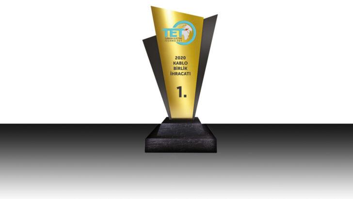 2020 Kablo İhracat Başarı Ödülleri TET Tarafından Dağıtıldı, Birinci Nexans Türkiye